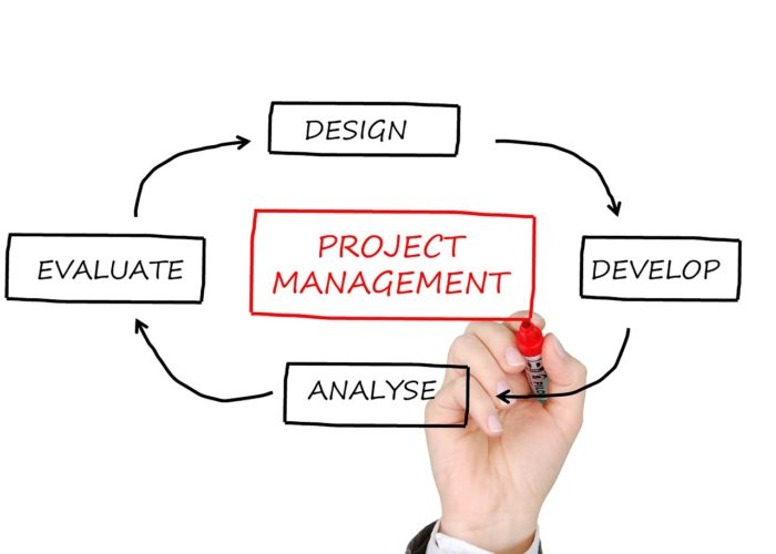 Why is Project Management Important?